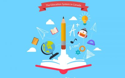 The School System — what you need to know